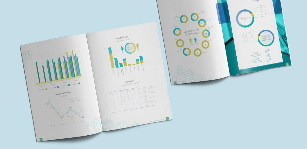 UQUDent-annual-review-design-by-HR-09