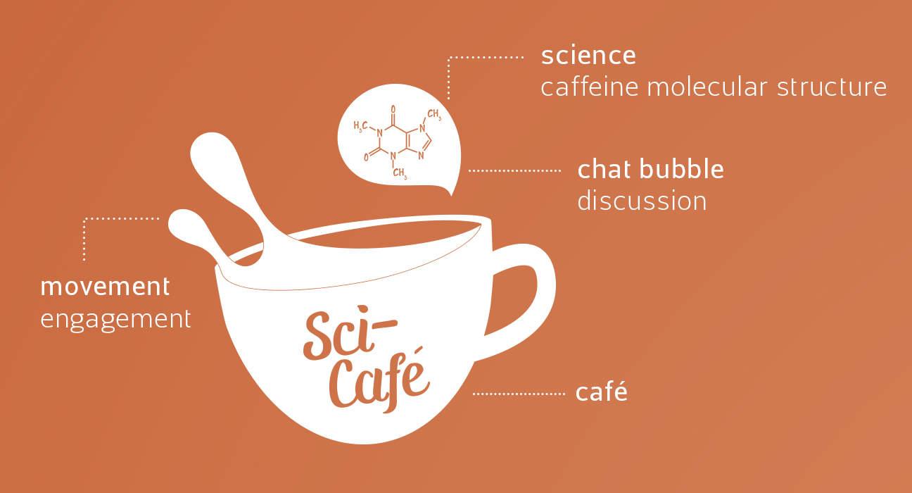 sci-cafe design by hazim alradadi 03